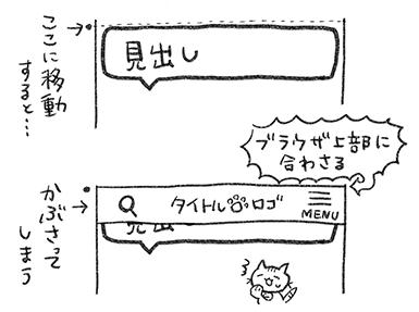 ページ内リンクの移動位置がヘッダーで隠れるイメージ