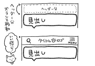 ページ内リンクの移動位置をズラすイメージ